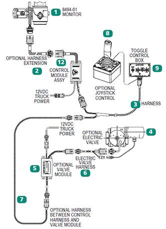 sidewinder electric monitors elkhart brass