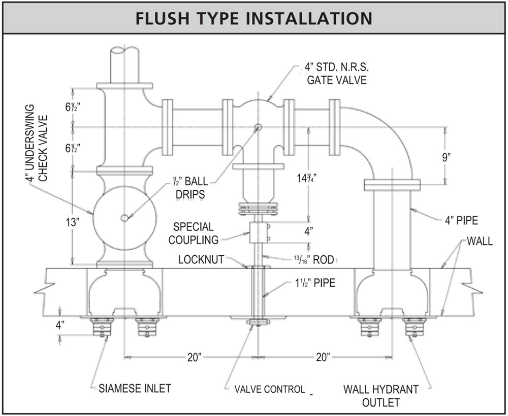 Flush 4-way Outlet installation chart