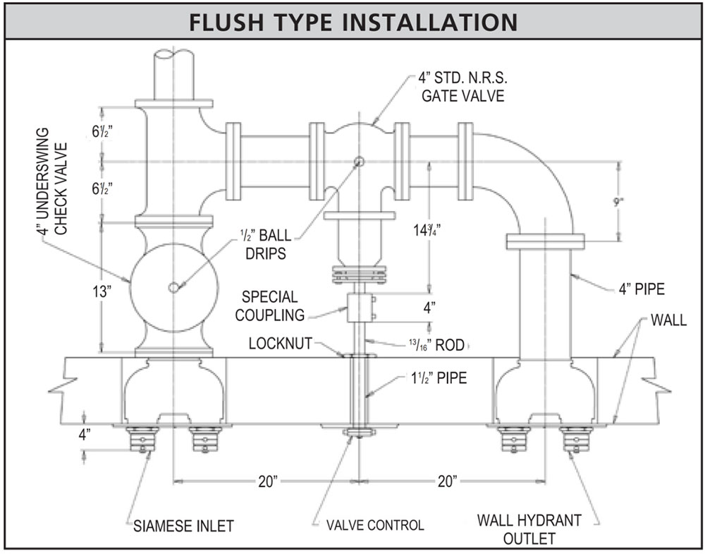 Flush 4-way Inlet installation chart